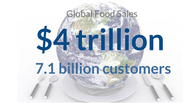Global Food Sales